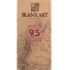 Ecuador 95%
